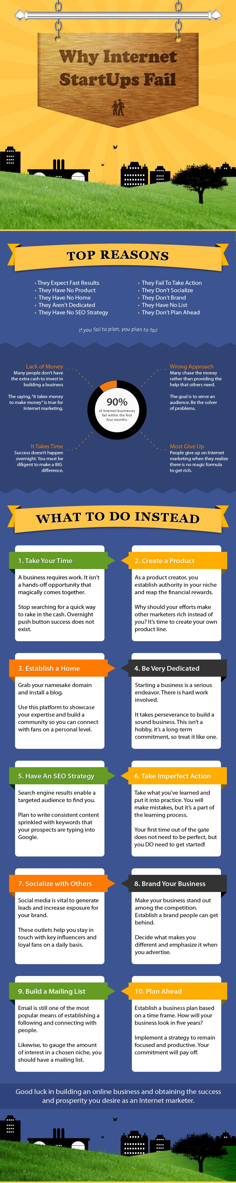 Infographic on 10 Reasons Why Internet Startups Fail