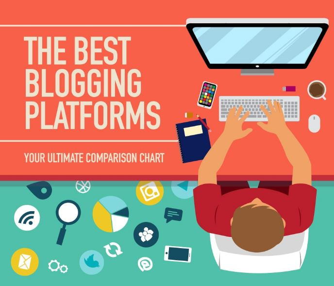 Why You Should Start a Free Blog Now (Infographic)