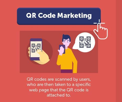 8 Effective Ways To Use QR Codes To Market Your Business