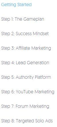 contents of my online startup free affiliate marketing training