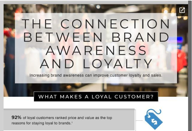 The Connection Between Brand Awareness And Loyalty: 5 Tips