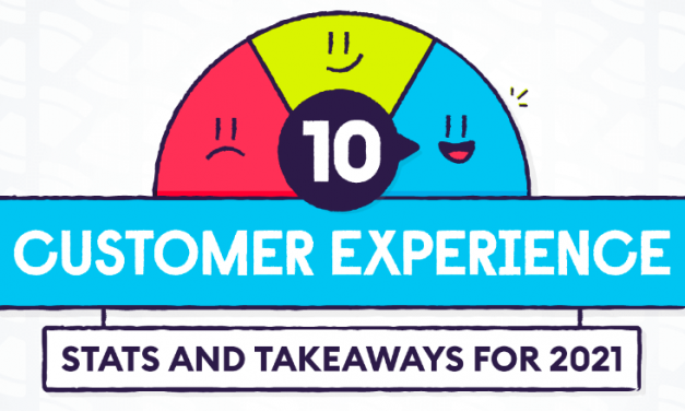 Prioritizing Customer Experience For Your Business