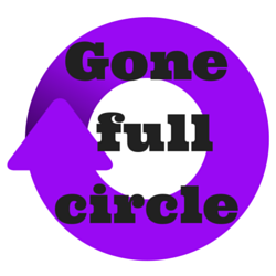 Gone Full Circle to the Network Marketing Business Model